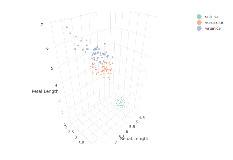 Interactive Data Visualizations Using R and Plotly   A Step-By-Step
