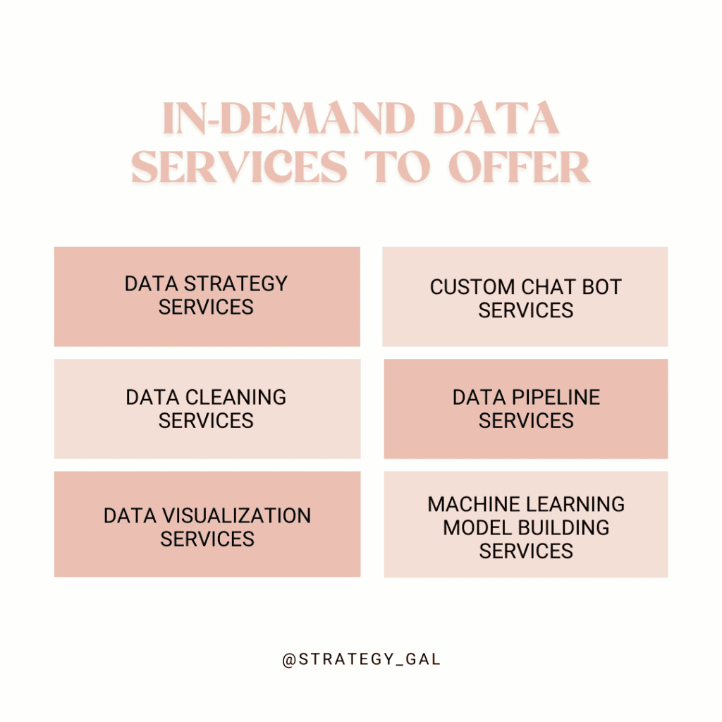 in-demand data services to offer